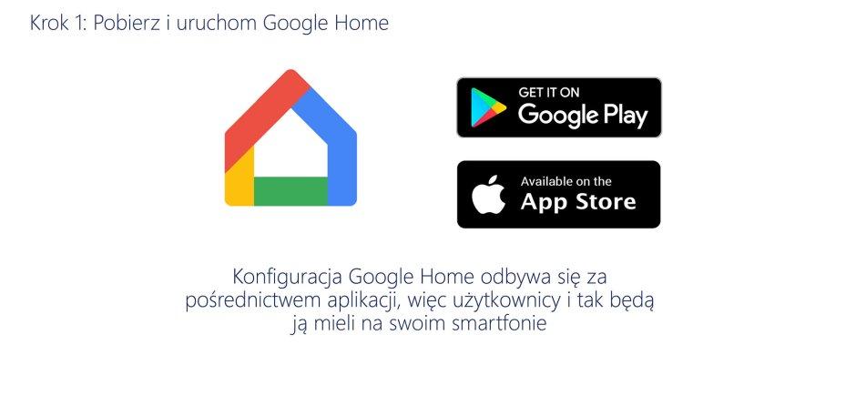 Instrukcja uruchomienia Salus Controls z Google Home