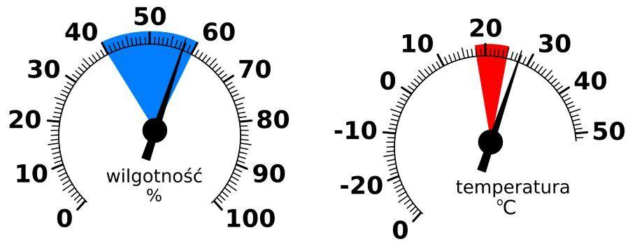 Optymalna wilgotność powietrza w domu