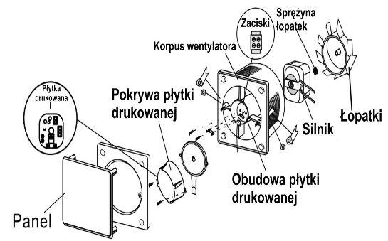 Montaż wentylatora łazienkowego - schemat podłączenia